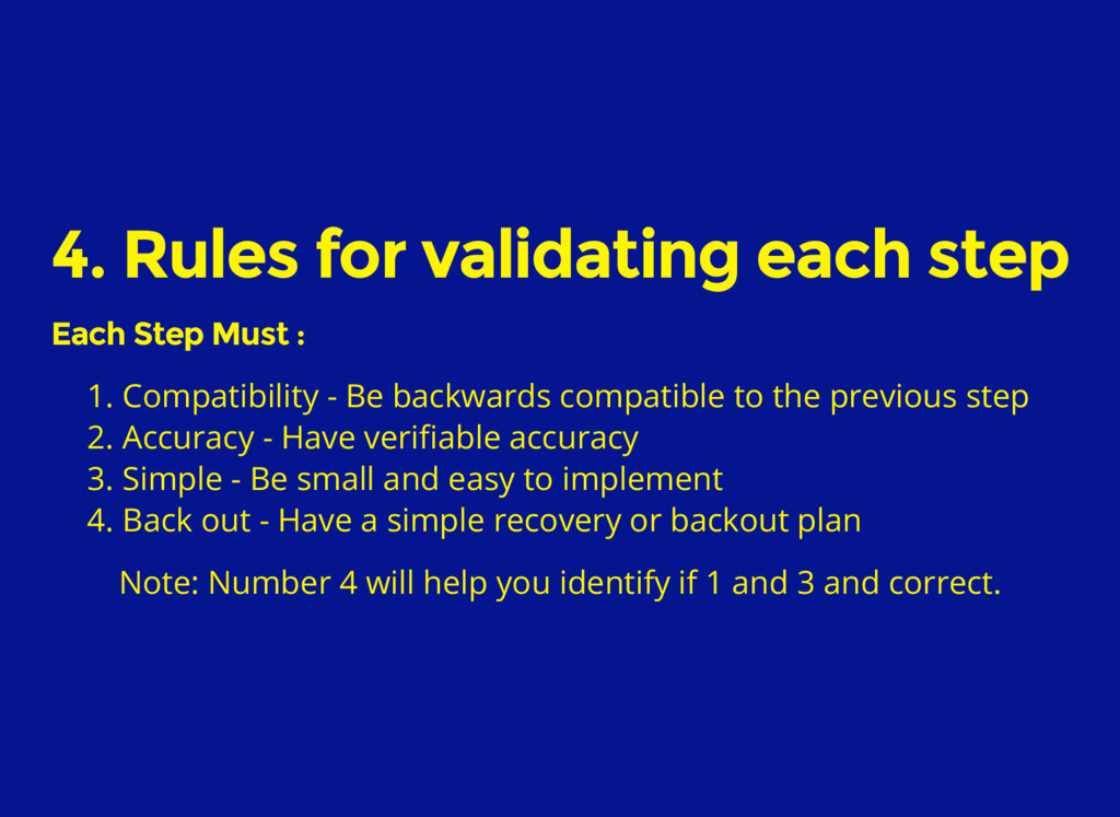 4. Rules for validating each step Each Step Mus...