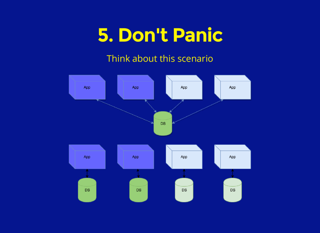 5. Don't Panic Think about this scenario