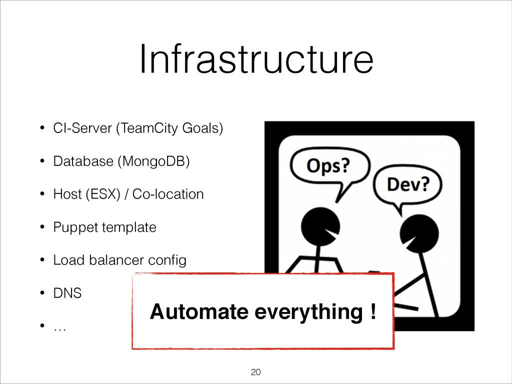 Infrastructure • CI-Server (TeamCity Goals) • D...