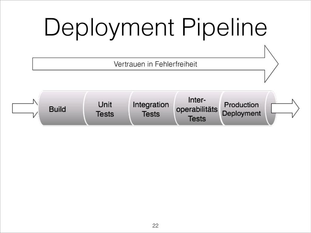 Deployment Pipeline Vertrauen in Fehlerfreiheit...