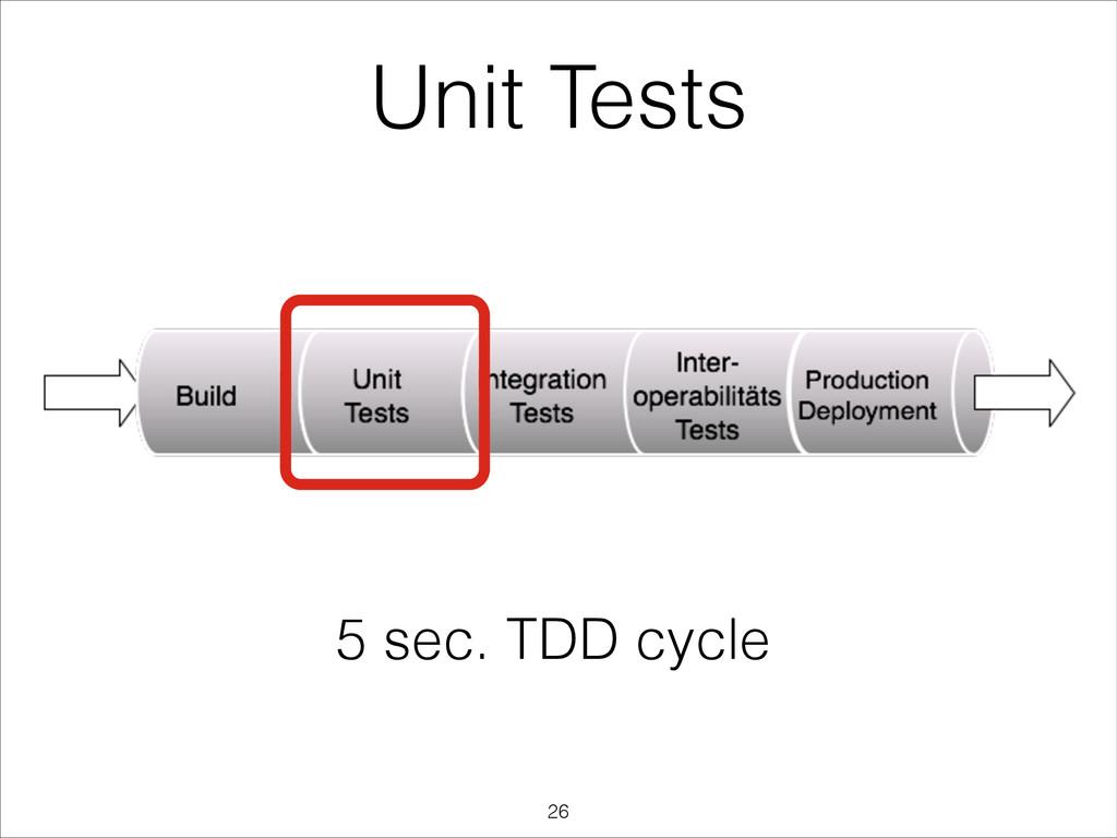Unit Tests 5 sec. TDD cycle !26