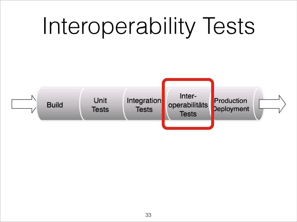 Interoperability Tests !33