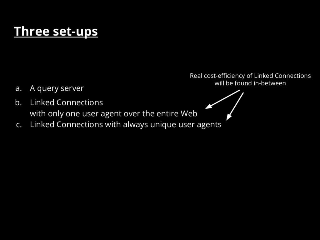 Three set-ups a. A query server b. Linked Conne...