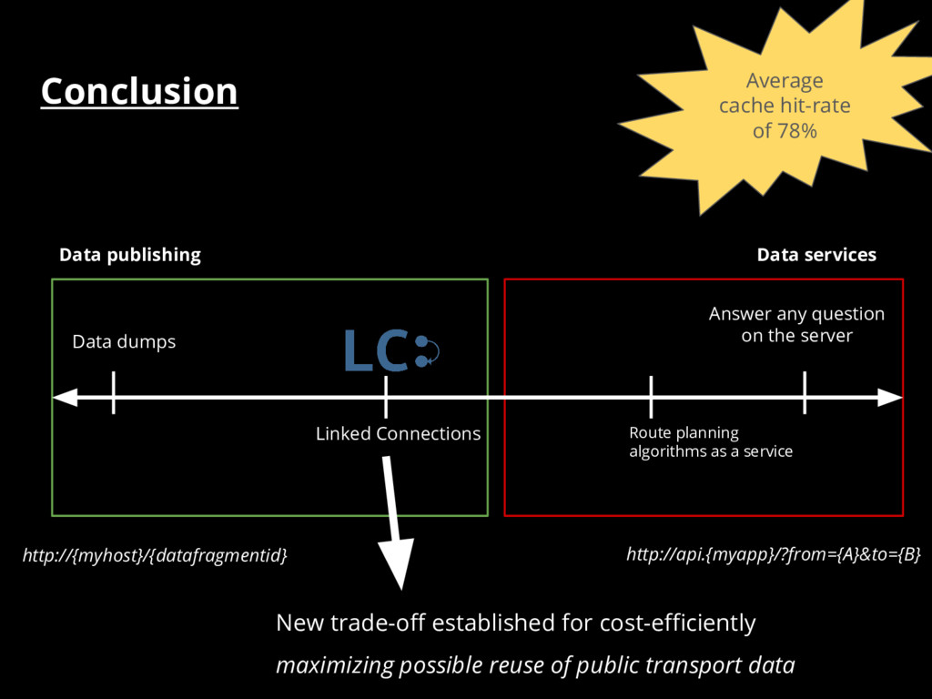 Conclusion New trade-off established for cost-e...
