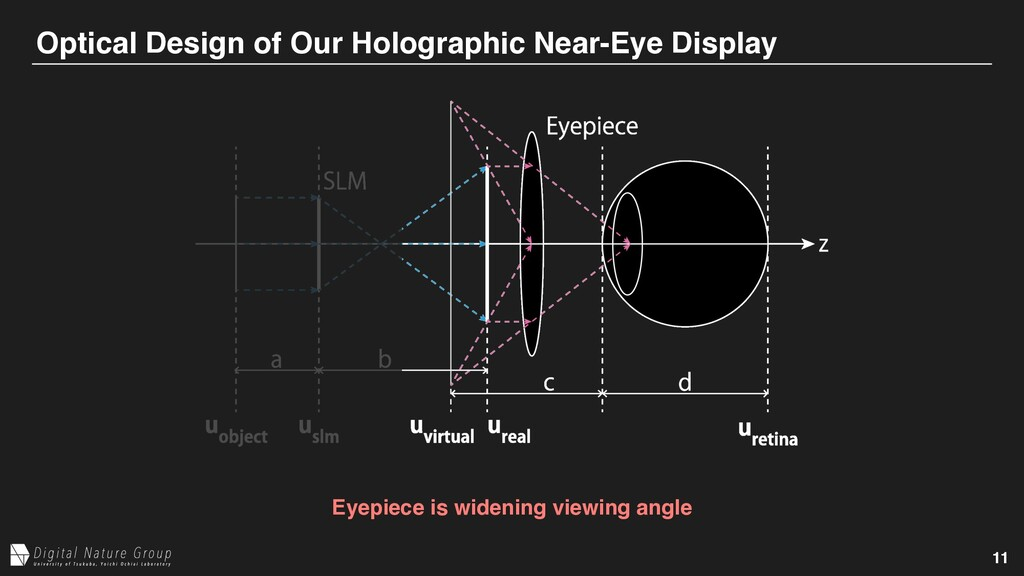 11 Optical Design of Our Holographic Near-Eye D...