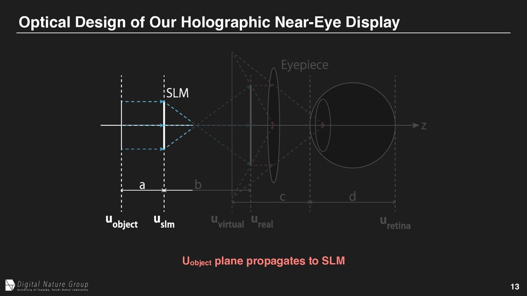 13 Optical Design of Our Holographic Near-Eye D...