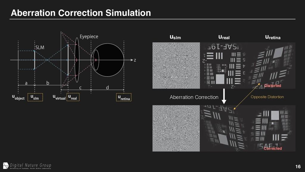 "16 Aberration Correction Simulation 7FSUJDBM""T..."