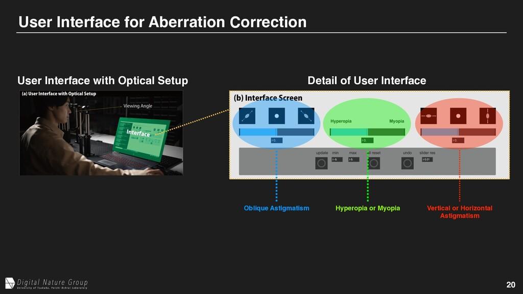 20 User Interface for Aberration Correction Obl...