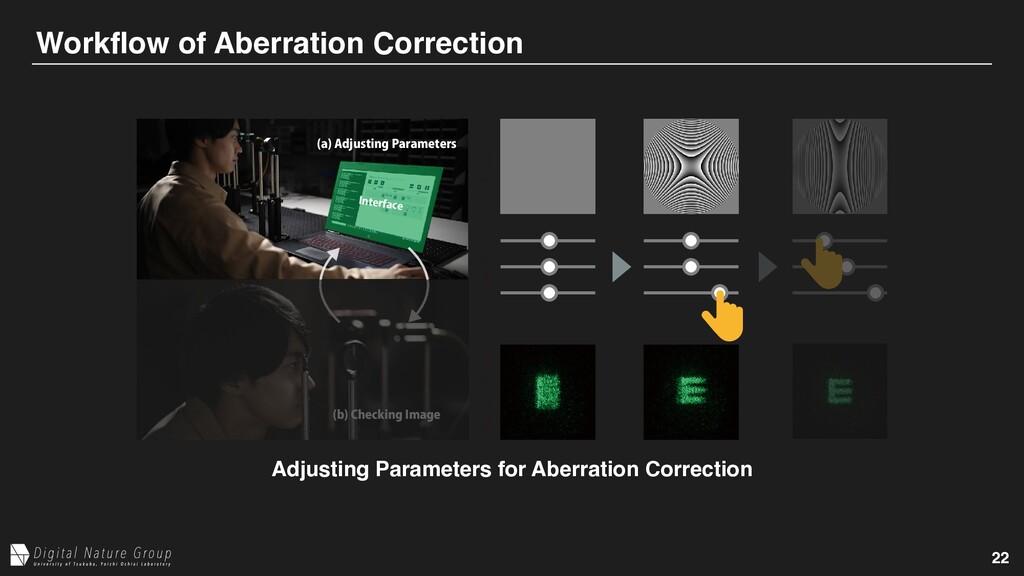 "22 Workflow of Aberration Correction B ""EKVTUJ..."