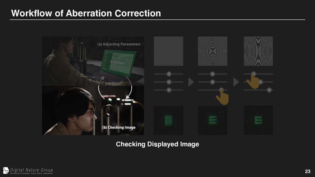 "23 Workflow of Aberration Correction B ""EKVTUJ..."