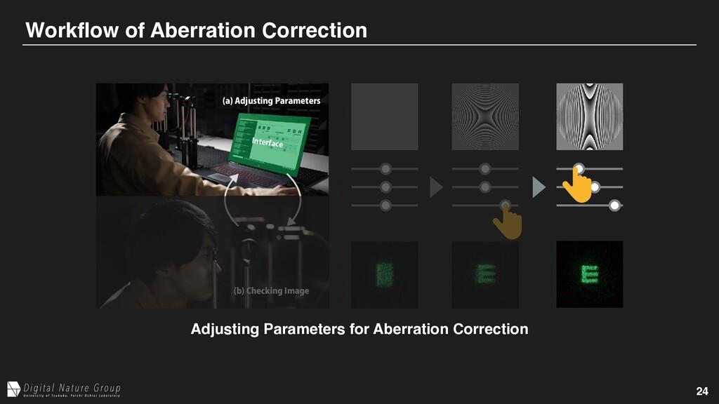 "24 Workflow of Aberration Correction B ""EKVTUJ..."