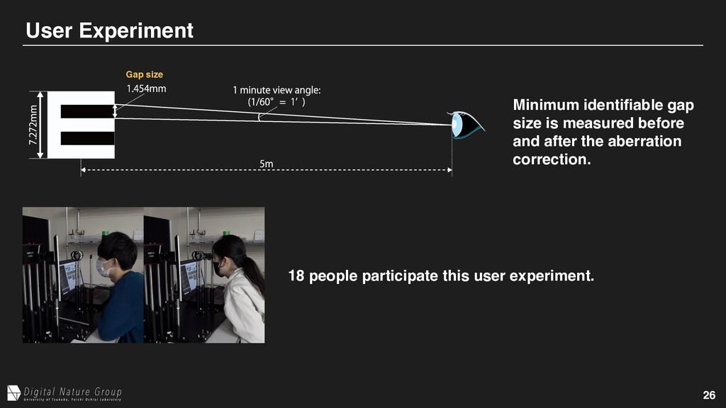 26 User Experiment Minimum identifiable gap size...