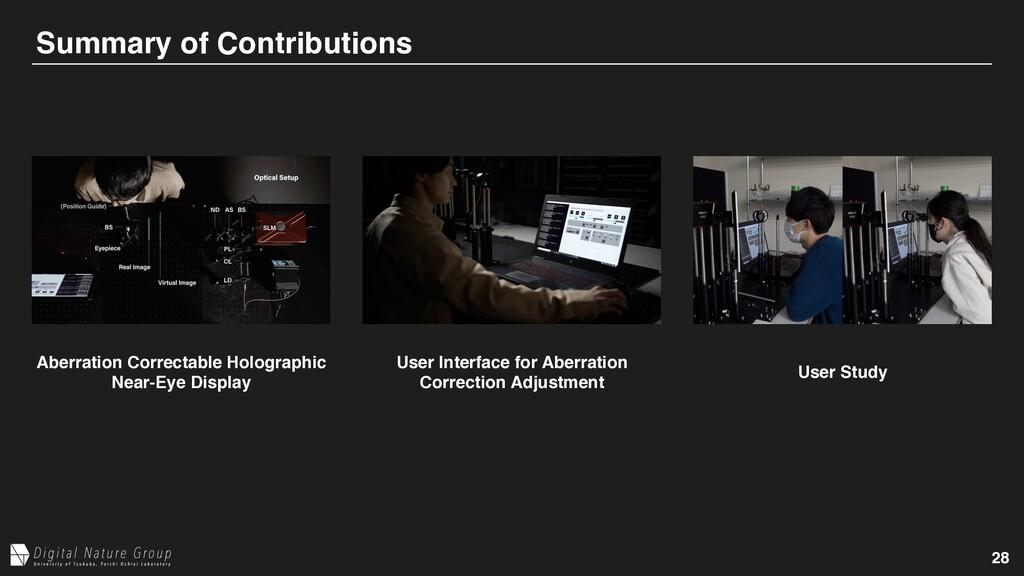 28 Summary of Contributions Aberration Correcta...