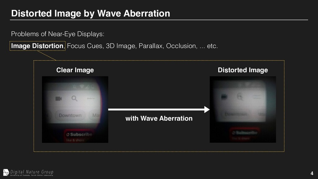 4 Distorted Image by Wave Aberration with Wave ...