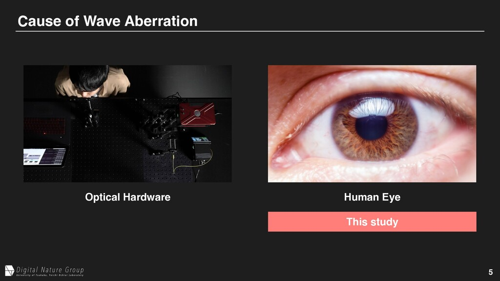 5 Cause of Wave Aberration Optical Hardware Hum...