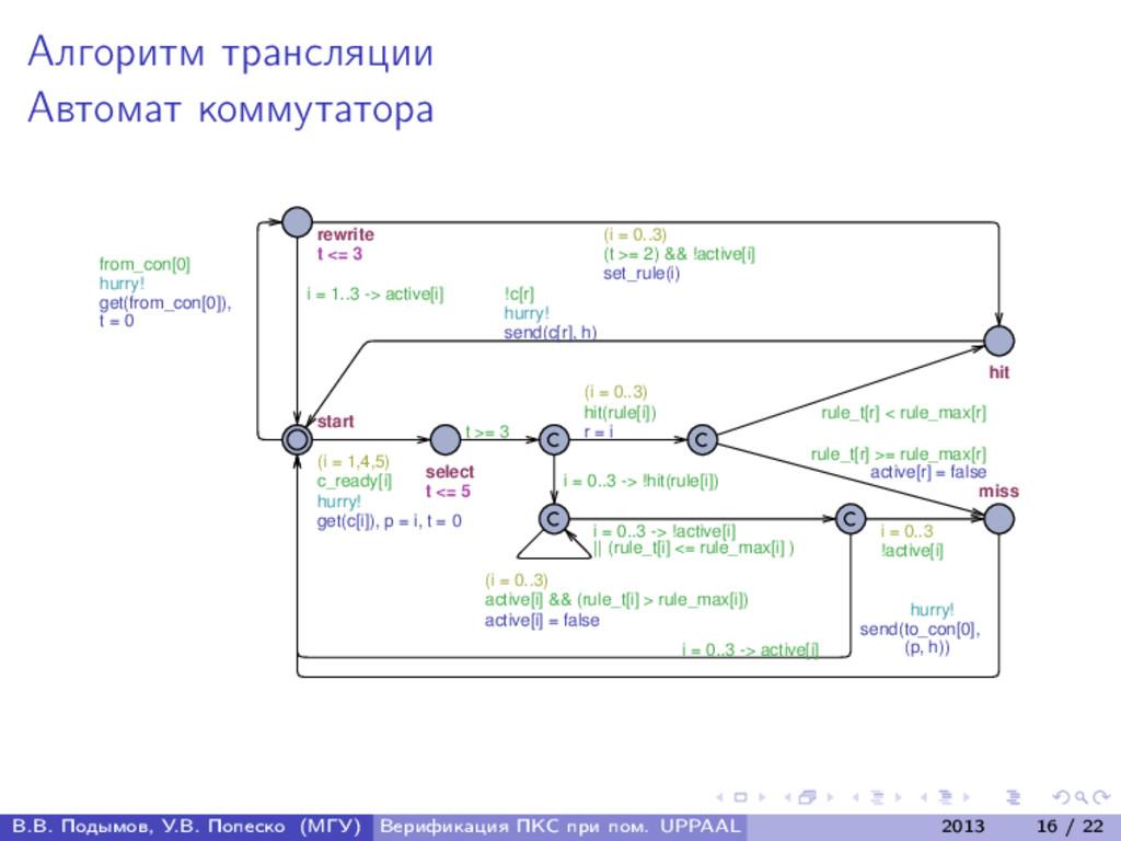 Алгоритм трансляции Автомат коммутатора select ...