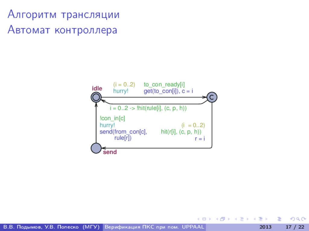 Алгоритм трансляции Автомат контроллера send id...