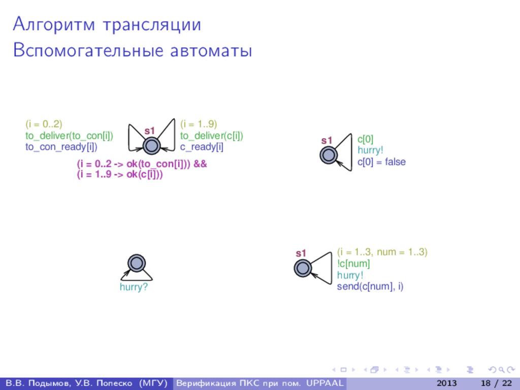 Алгоритм трансляции Вспомогательные автоматы s1...