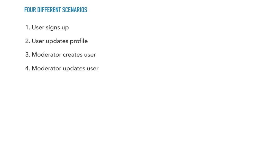 FOUR DIFFERENT SCENARIOS 1. User signs up 2. Us...