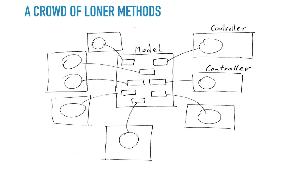 A CROWD OF LONER METHODS