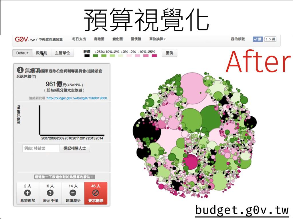 갸皿鋕錏⻋ budget.g0v.tw After