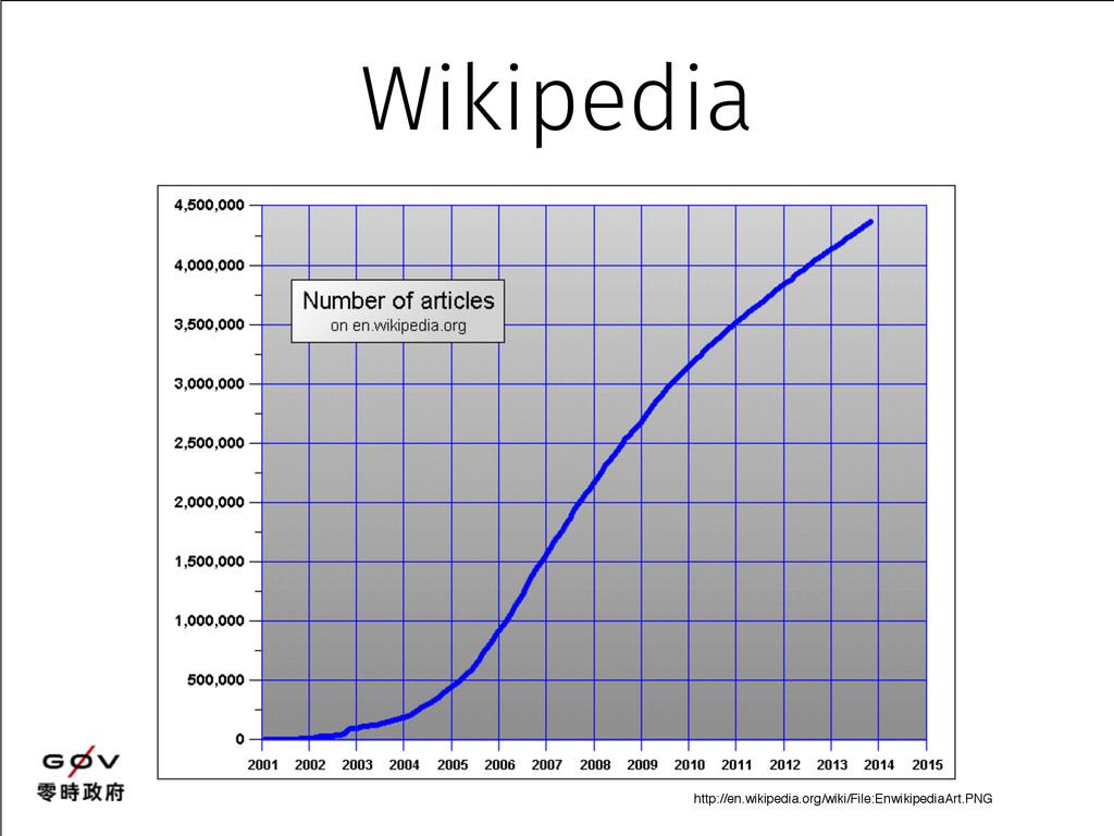 Wikipedia http://en.wikipedia.org/wiki/File:Enw...