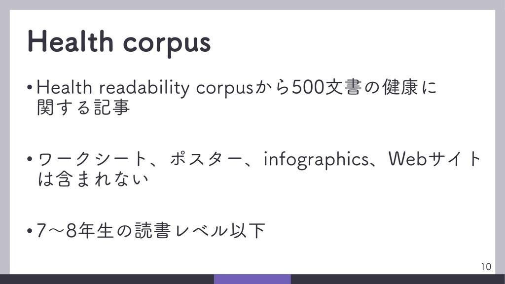 Health corpus • Health readability corpusから500文...