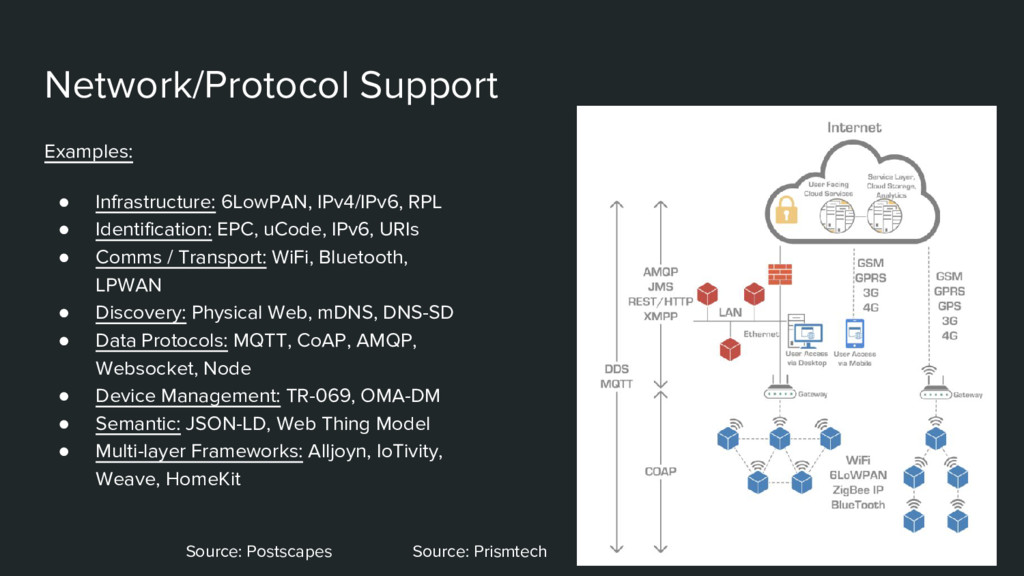 Network/Protocol Support Examples: ● Infrastruc...