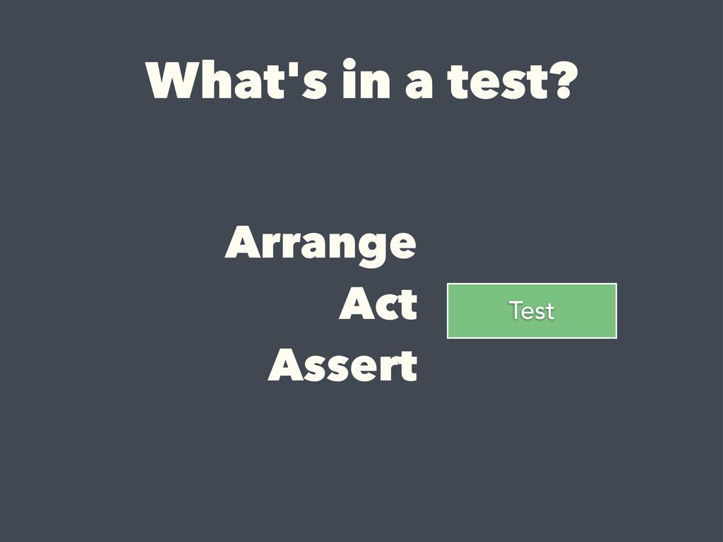 What's in a test? Test Arrange Act Assert