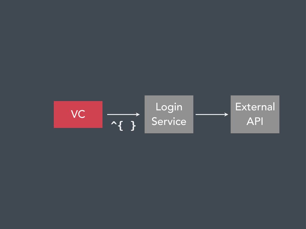 VC Login Service External API ^{ }