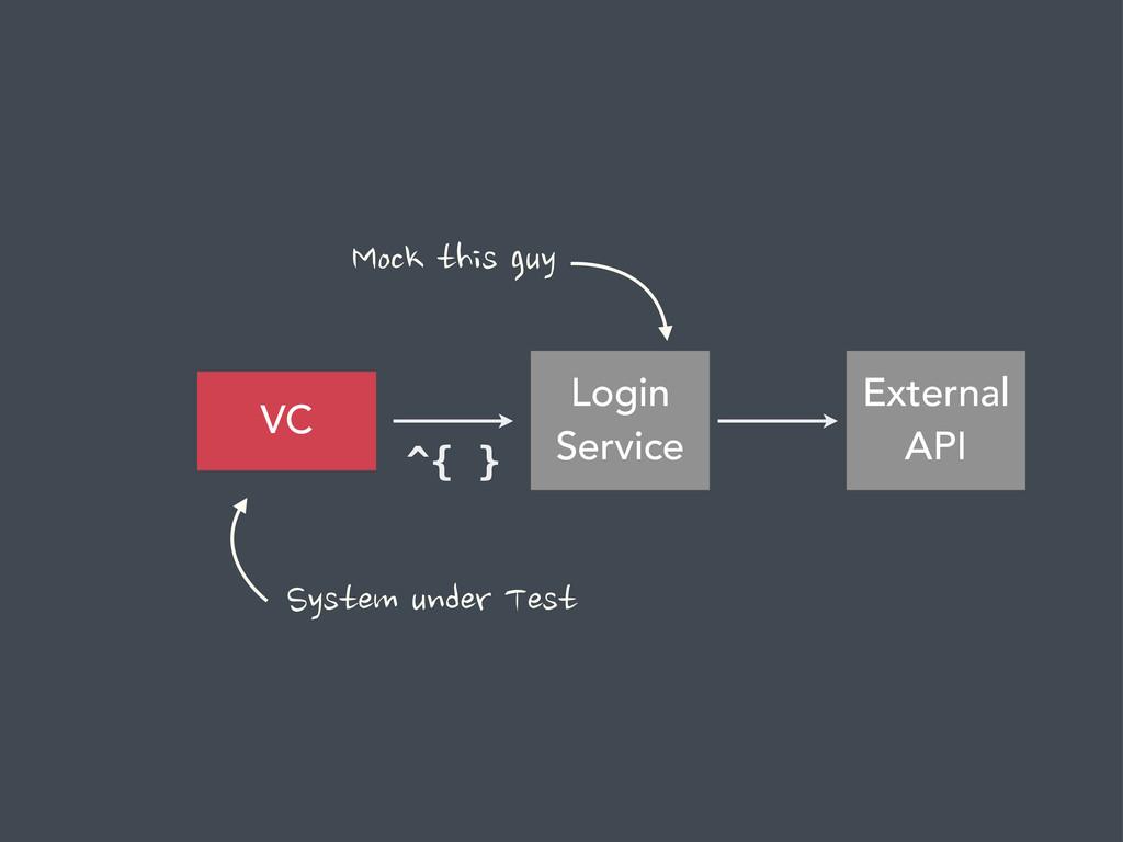 VC Login Service External API ^{ } System