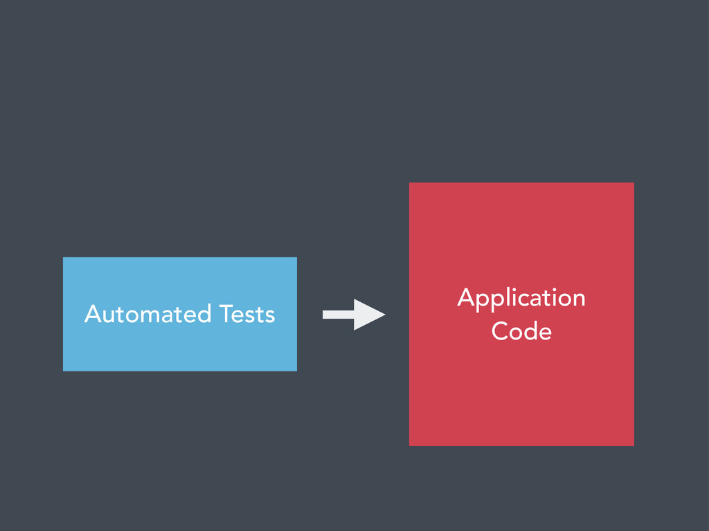 Application Code Automated Tests