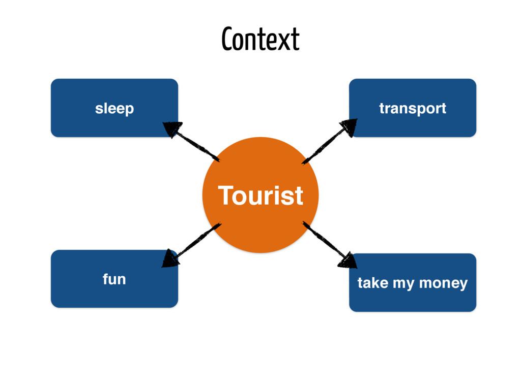 Context Tourist sleep fun transport take my mon...