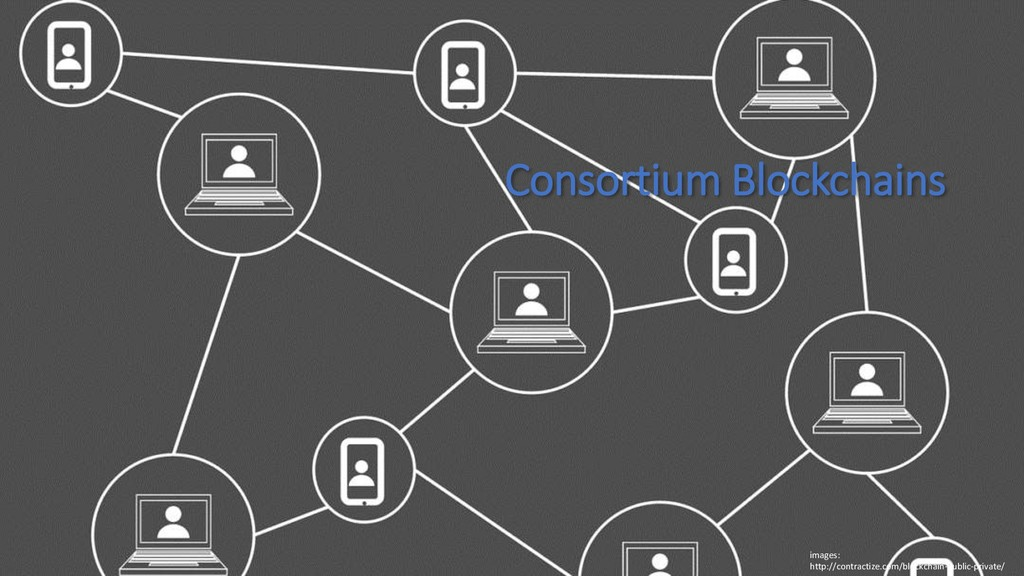 Consortium Blockchains images: http://contracti...