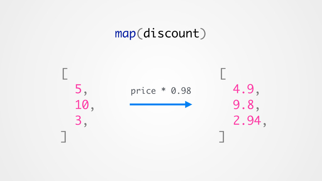 [ 5, 10, 3, ] map(discount) [ 4.9, 9.8, 2.94, ]...