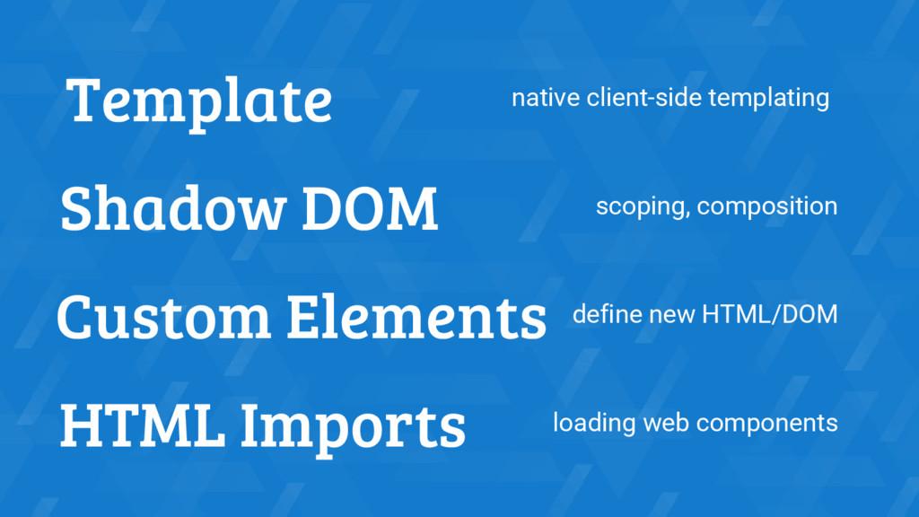 Template Shadow DOM Custom Elements HTML Import...