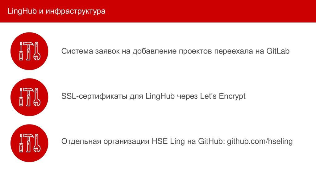 LingHub и инфраструктура Система заявок на доба...