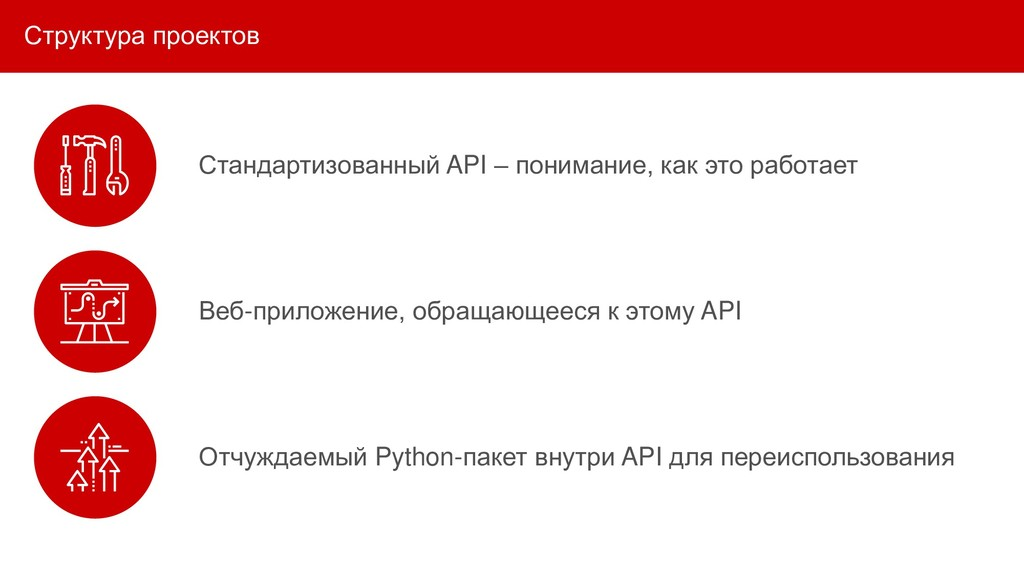 Структура проектов Стандартизованный API – пони...