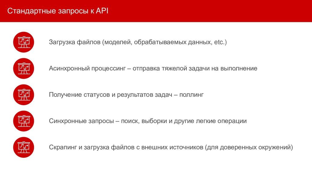 Стандартные запросы к API Загрузка файлов (моде...