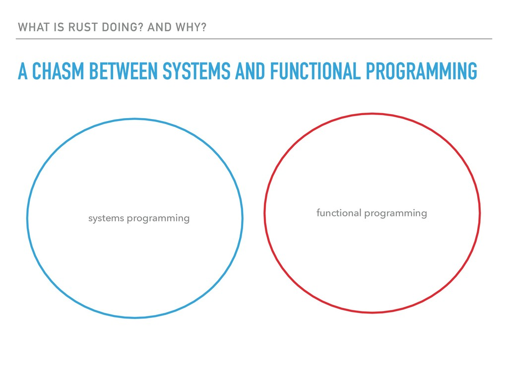 WHAT IS RUST DOING? AND WHY? A CHASM BETWEEN SY...