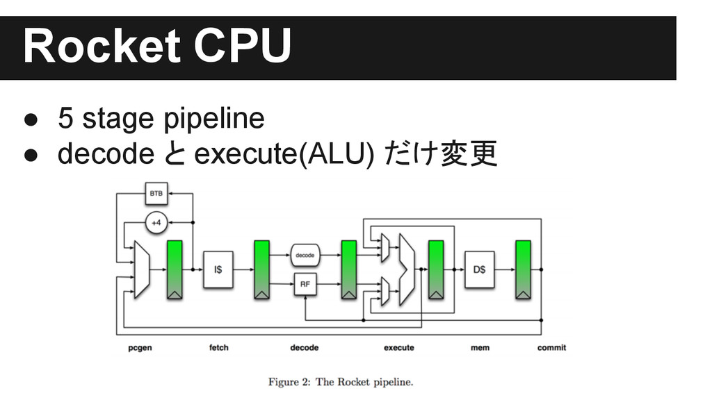 Rocket CPU ● 5 stage pipeline ● decode と execut...