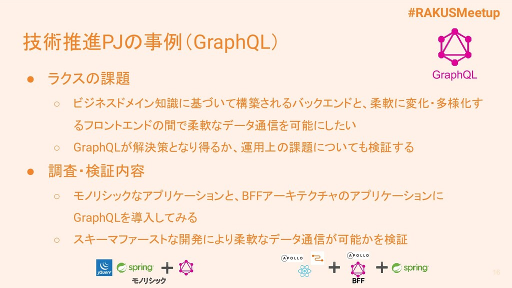 #RAKUSMeetup 技術推進PJの事例(GraphQL) ● ラクスの課題 ○ ビジネス...