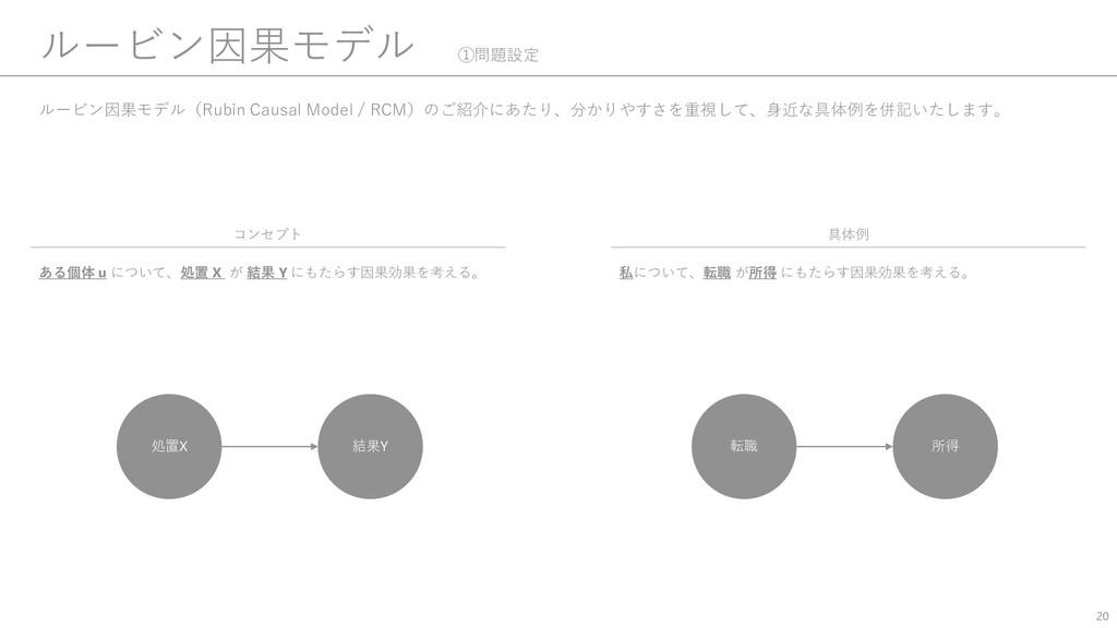 ルービン因果モデル ①問題設定 20 ルービン因果モデル(Rubin Causal Model...