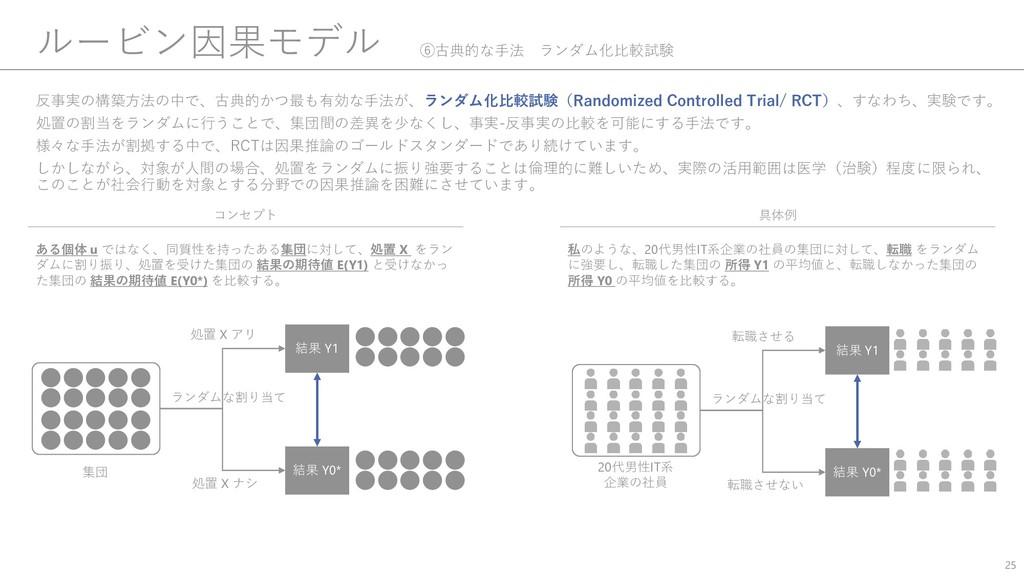 ルービン因果モデル ⑥古典的な手法 ランダム化比較試験 25 反事実の構築方法の中で、古典的か...
