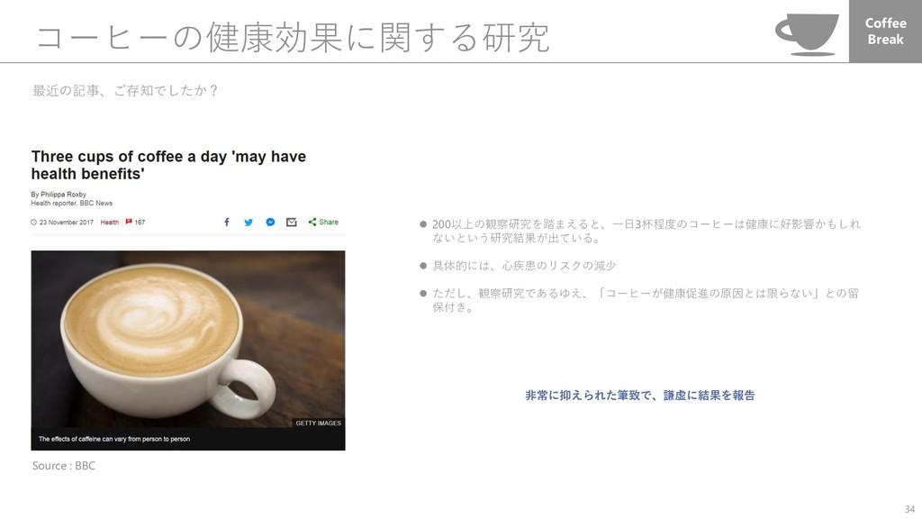 コーヒーの健康効果に関する研究 34 最近の記事、ご存知でしたか? Coffee Break ...