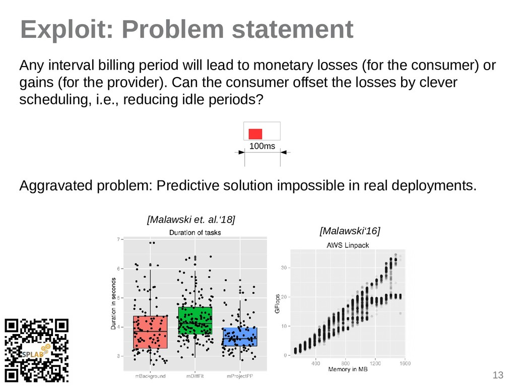 13 Exploit: Problem statement Any interval bill...