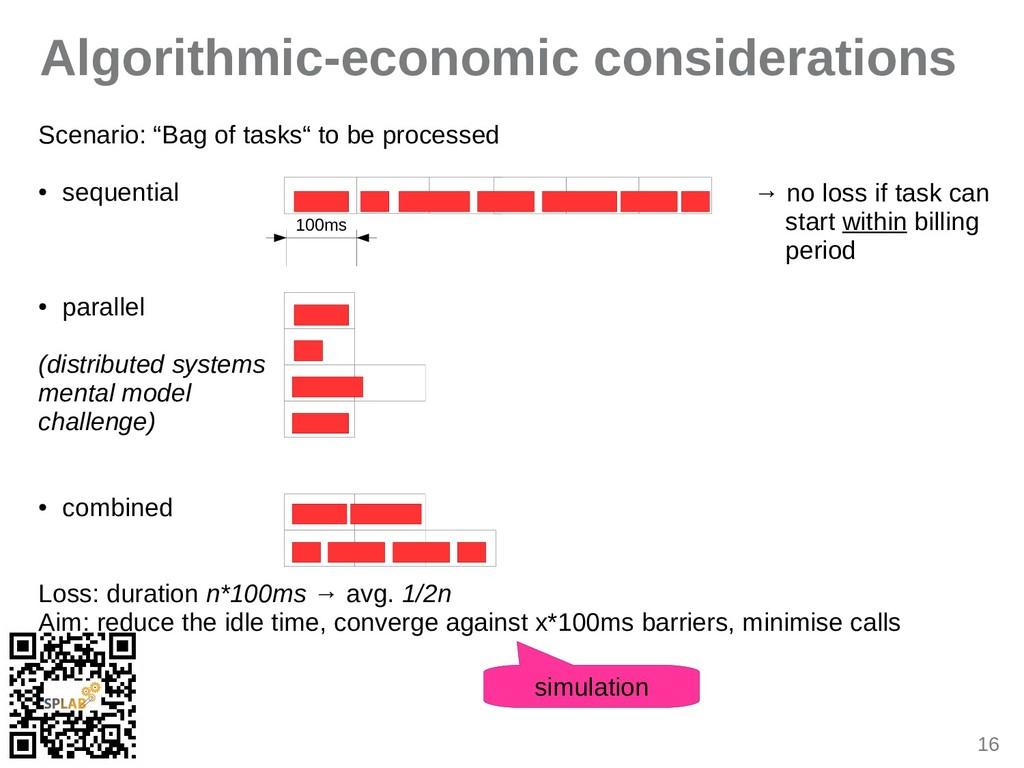 16 Algorithmic-economic considerations Scenario...