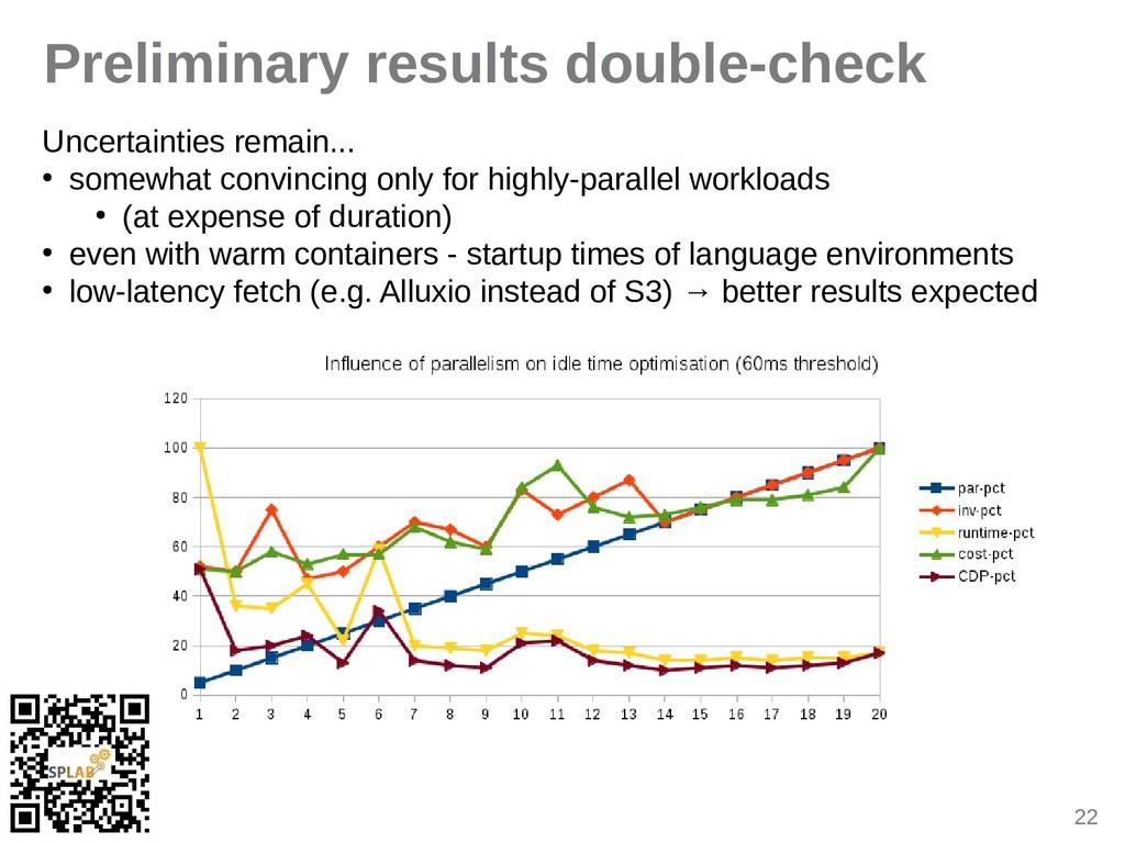 22 Preliminary results double-check Uncertainti...