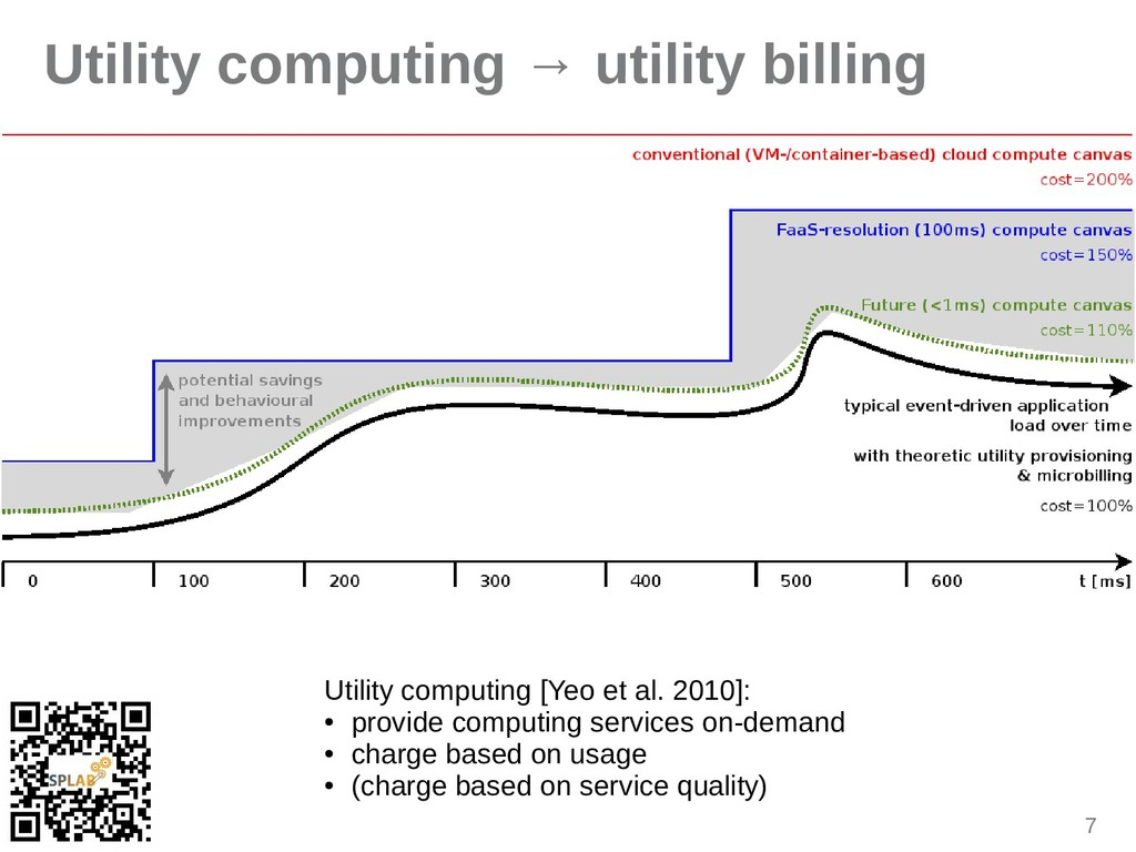 7 Utility computing → utility billing Utility c...