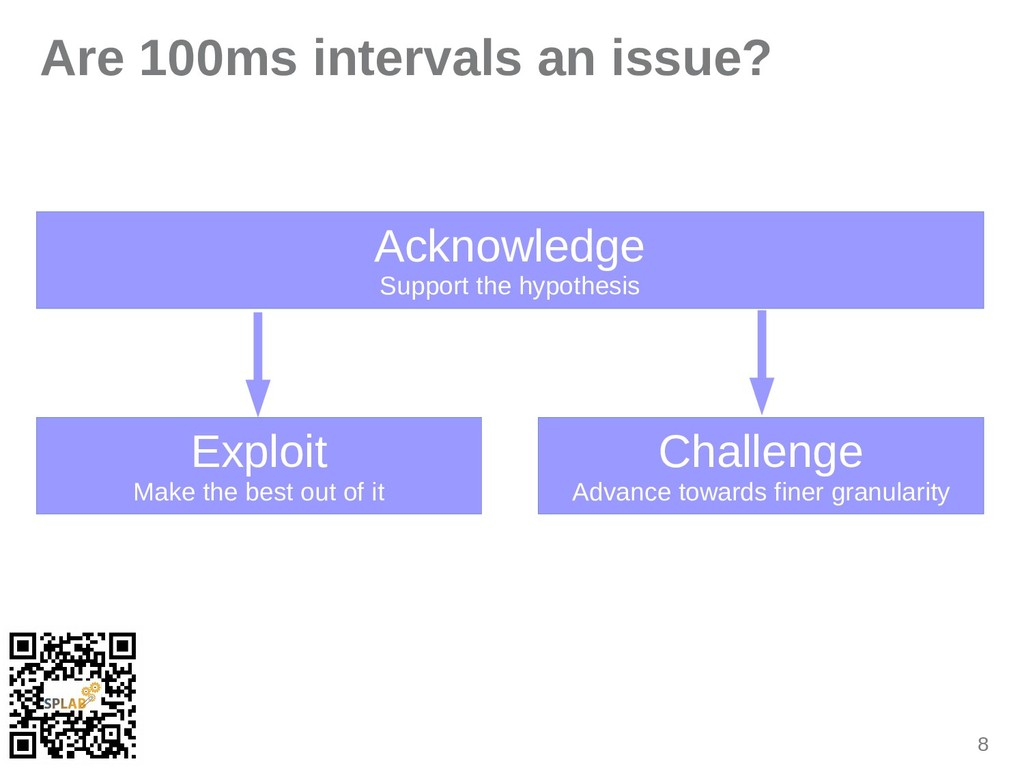 8 Are 100ms intervals an issue? Acknowledge Sup...